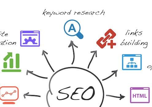 10 секретов по оптимизации сайта для быстрого старта
